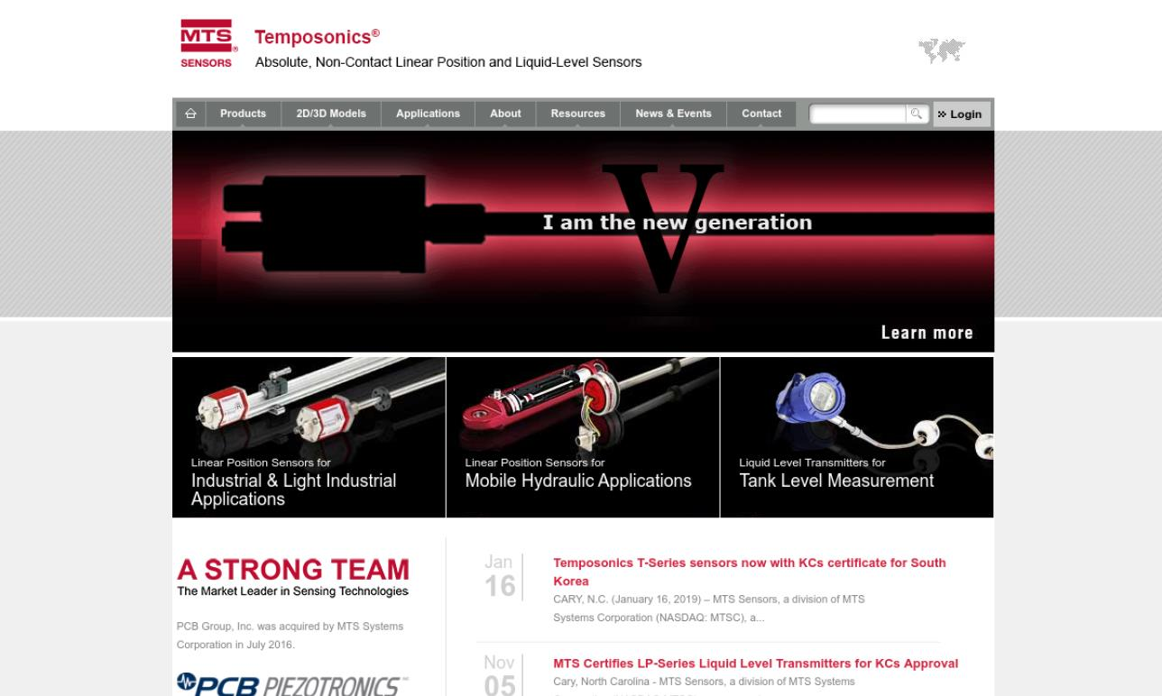 MTS Temposonics Sensors